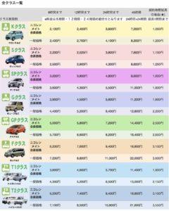 ニコニコレンタカー料金表